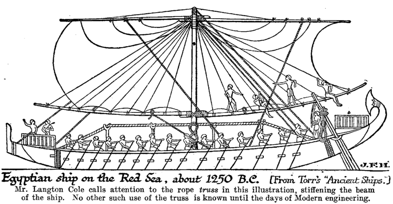 http://commons.wikimedia.org/wiki/File:Wells_egyptian_ship_red_sea.png