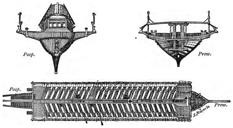 http://an.wikipedia.org/wiki/Imachen:Plan_and_sections_of_a_galley.JPG